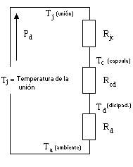 Estudios de Electronica