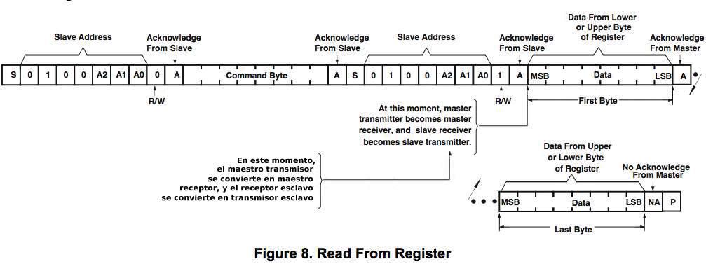 figura-8-lectura